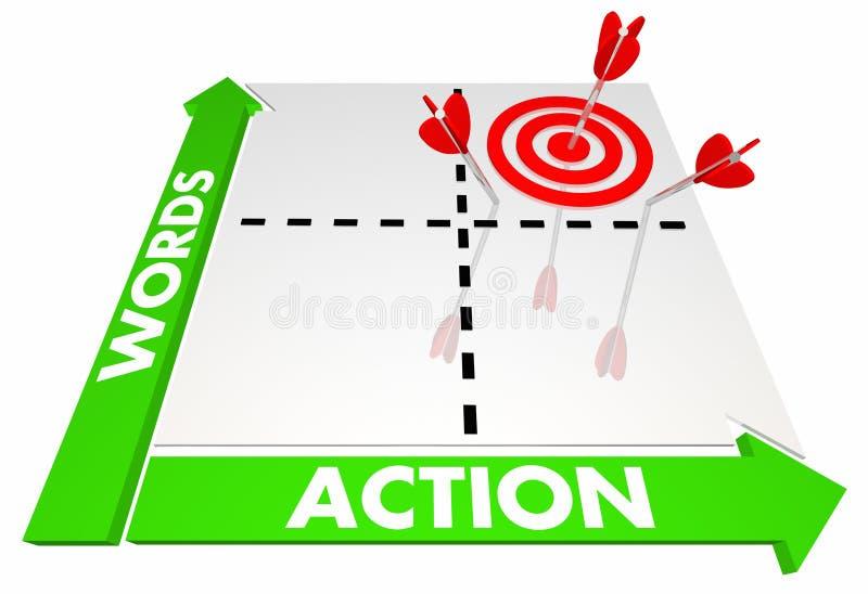 词对行动活跃控制主动性 库存例证
