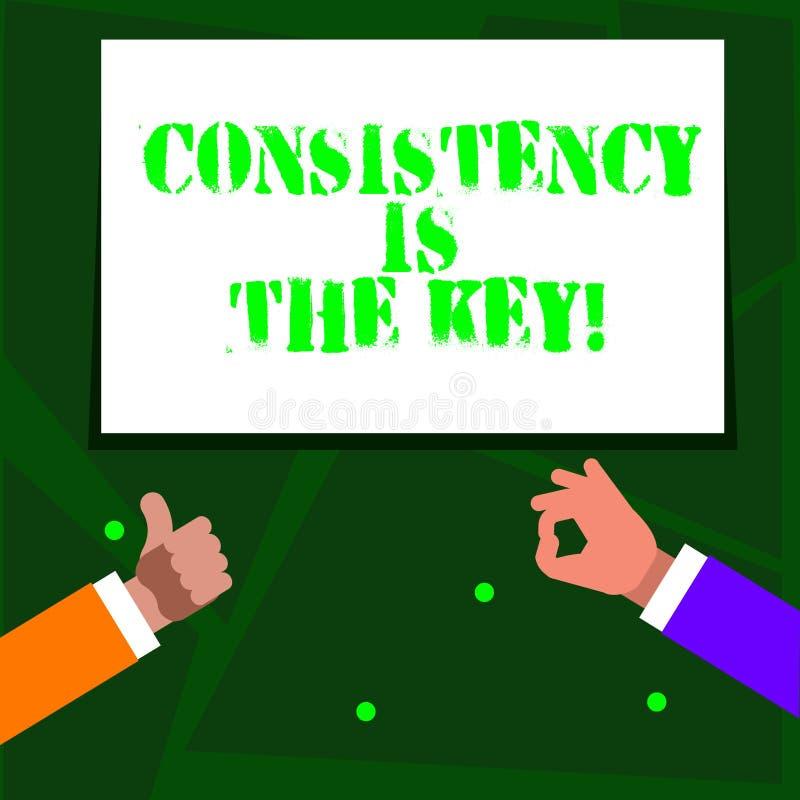 词文字文本一贯性是钥匙 通过改变恶习和形成的好那些企业概念两 皇族释放例证