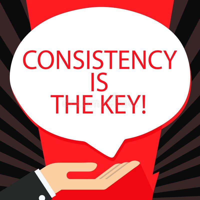 词文字文本一贯性是钥匙 通过破坏恶习和形成的好那些企业概念棕榈  向量例证