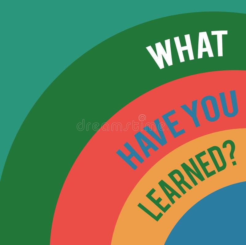 词文字文本什么有您Learnedquestion 企业概念为告诉我们您的新知识经验层状弧 皇族释放例证