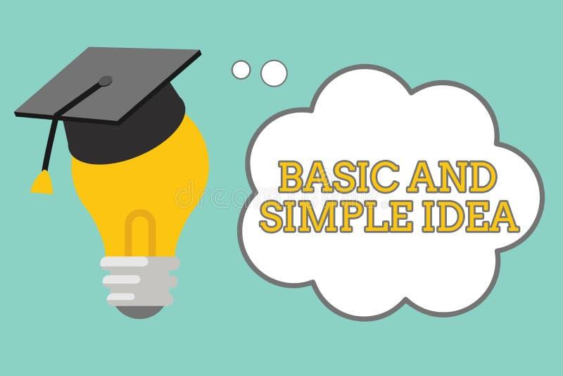 词文字文本基本和简单的想法 简单的心理意象或建议的企业概念共同的悟性 向量例证