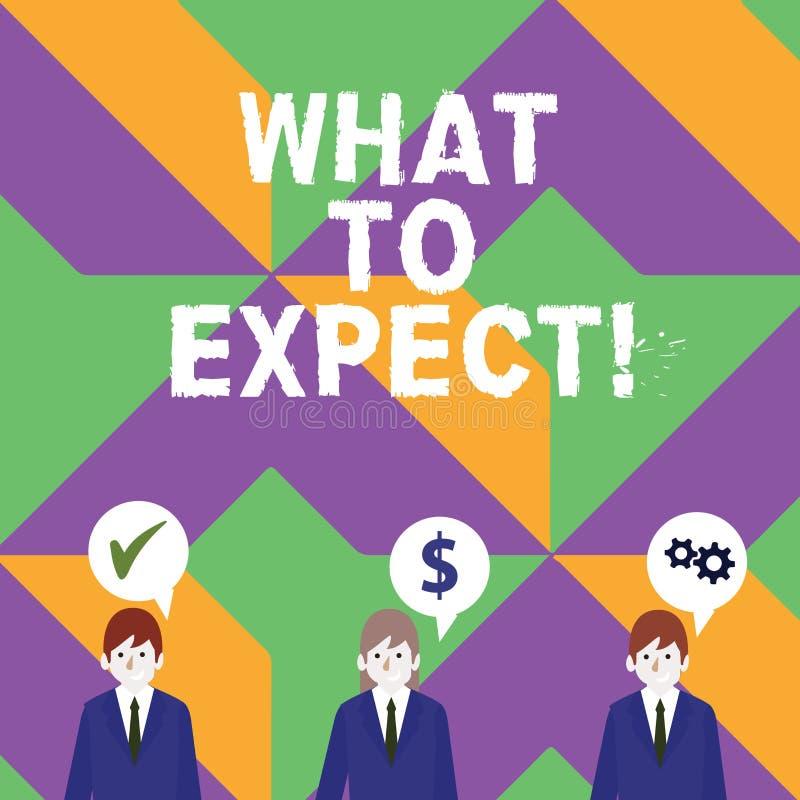 词文字文本所期待的是 要求的企业概念认为某事可能发生发生 向量例证