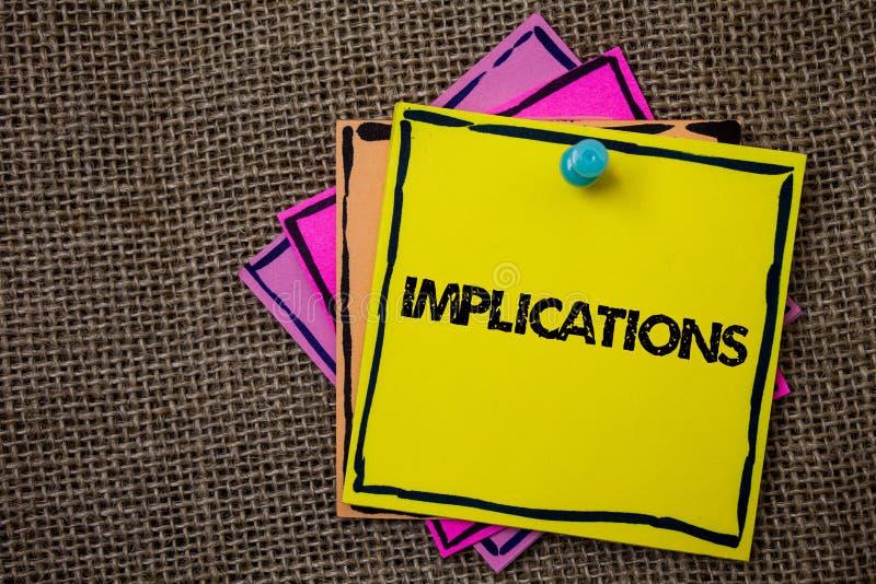 词文字文本涵义 结论状态的企业概念是包含的建议影射提示裱糊想法m 免版税库存图片