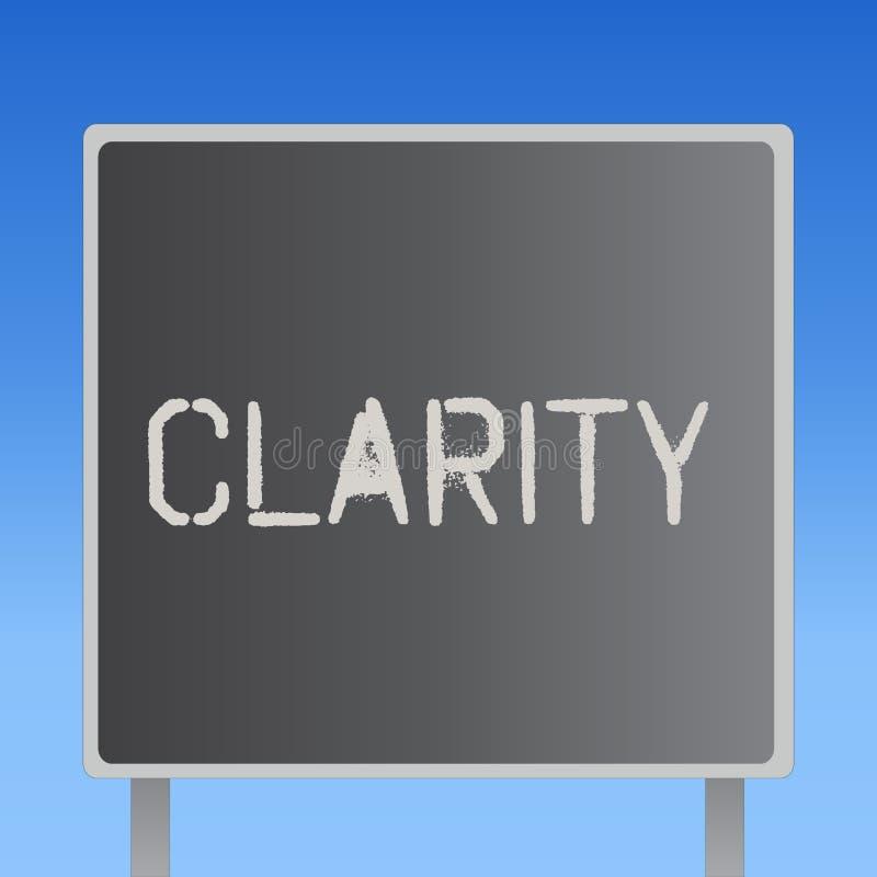 词文字文本清晰 是的企业概念连贯可理解可理解的清楚的想法精确度 向量例证
