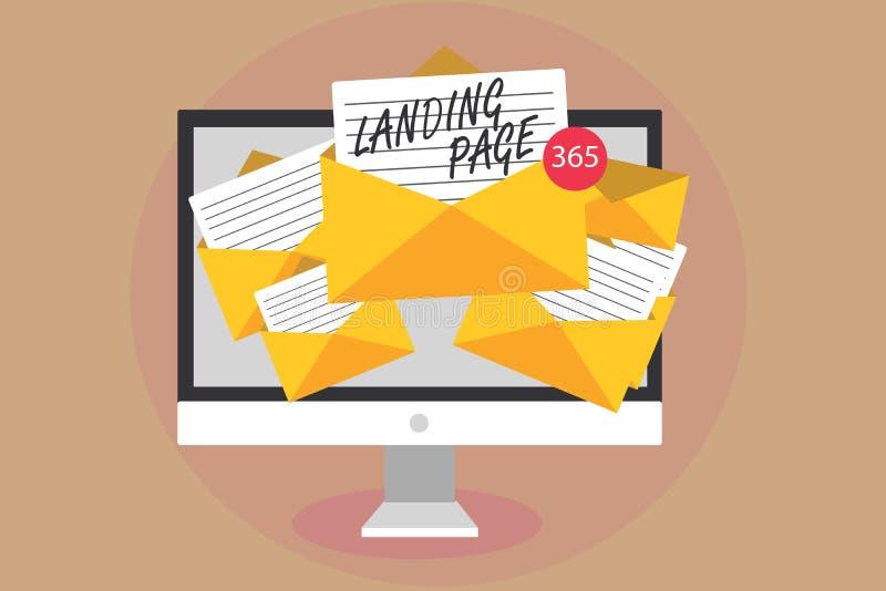 词文字文本着陆页 网站的企业概念通过点击链接访问了在接受em的另一台网页计算机 库存例证