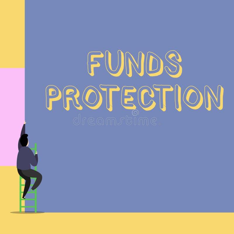 词文字文本资金保护 诺言的企业概念退回部分最初投资到投资者 backarrow 皇族释放例证