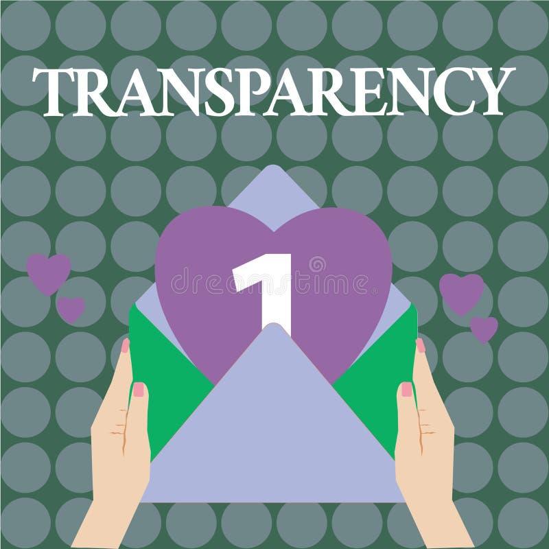 词文字正文透明性 的情况的企业概念透明清楚明显显然透亮 库存例证