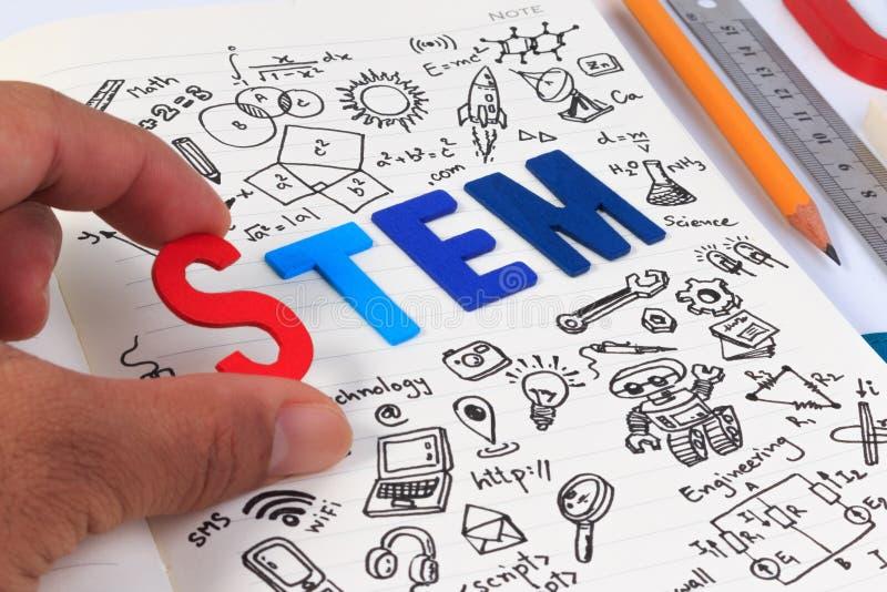 词根教育 科学技术工程学数学 免版税图库摄影