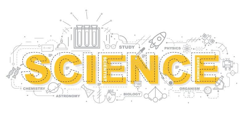 词科学网站横幅的设计观念 向量例证