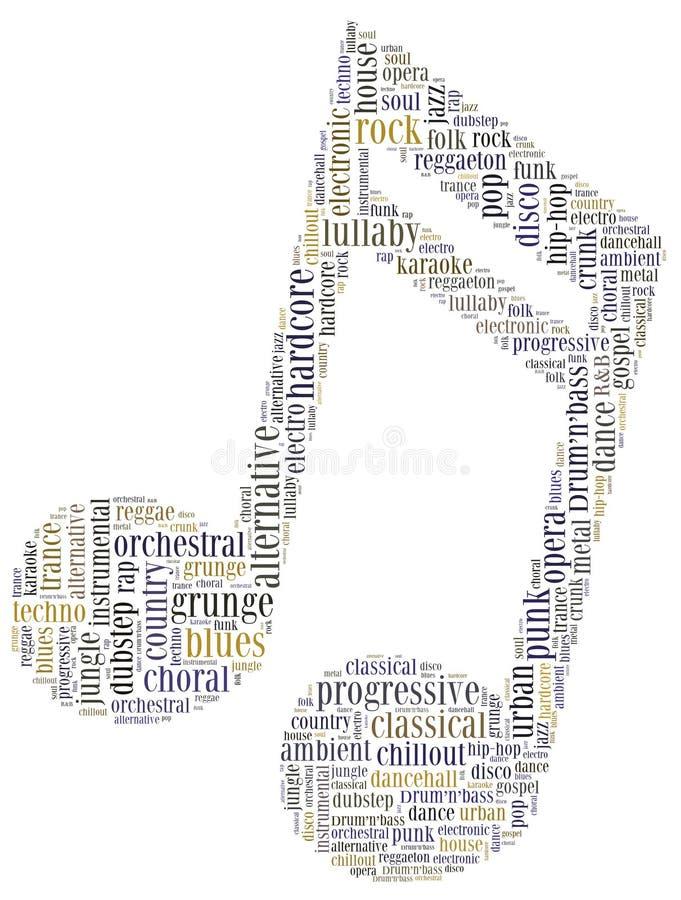 词音乐风格的云彩概念 库存例证