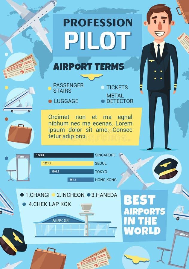 试验行业、机场和飞机 皇族释放例证