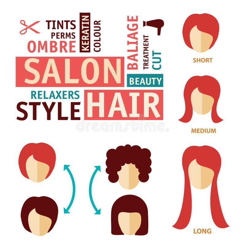 象在与头发治疗,步的平的设计样式设置防止头发落 发廊象 向量例证