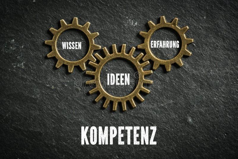 象征'能力'组分的连接的钝齿轮用德语 免版税库存照片