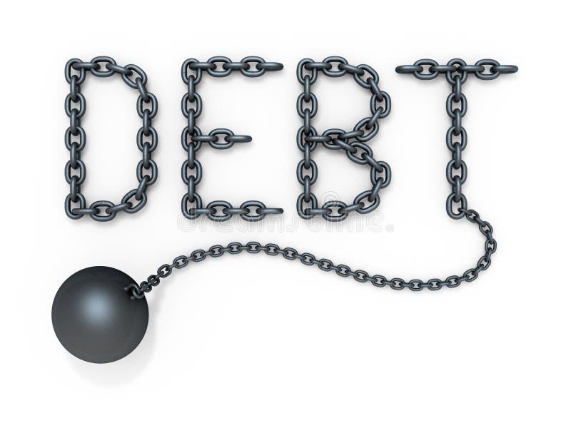 负债 库存例证