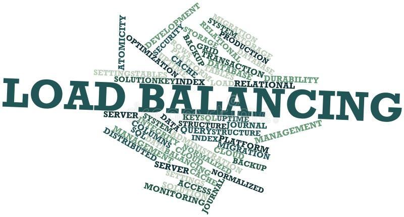 负载平衡的字云彩 向量例证
