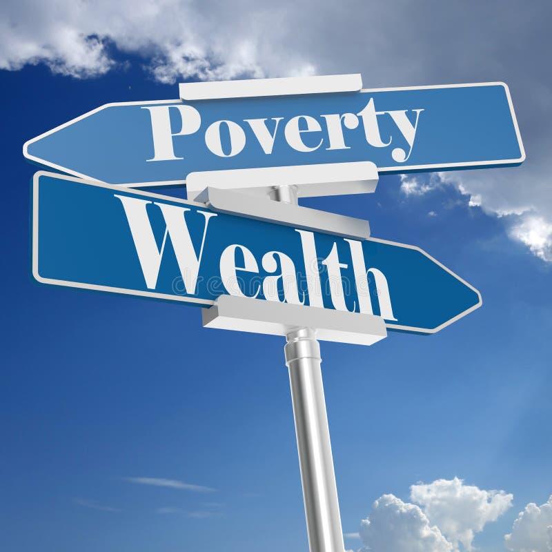 财富或贫穷标志 向量例证