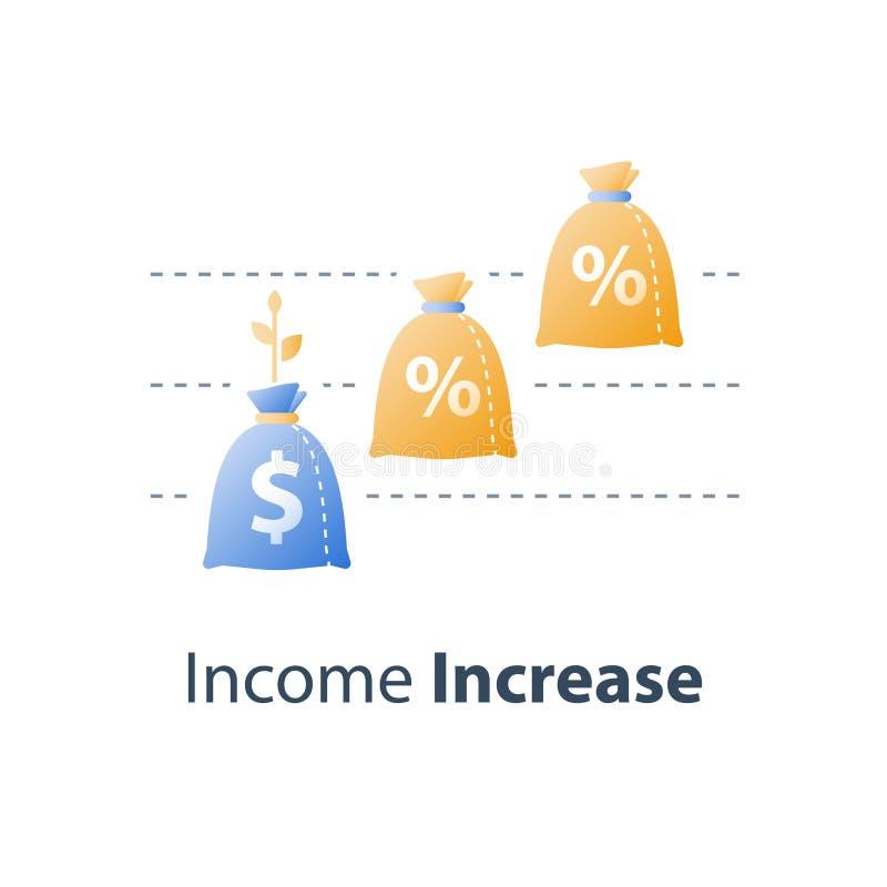 财政业绩报告,高利息率,倍增资本,未来收入,长期投资 库存例证