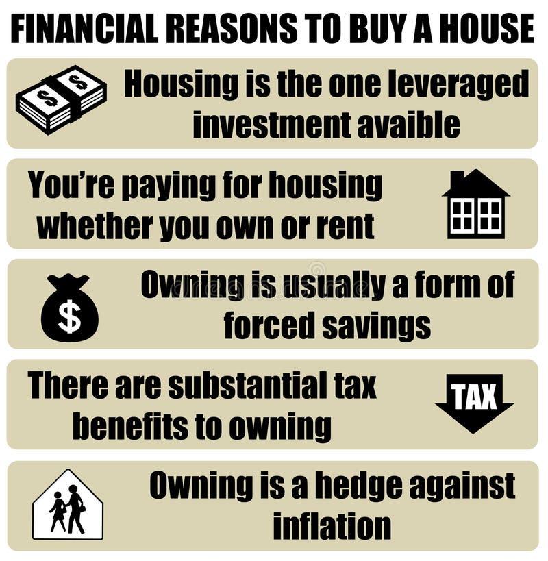 财政原因购买房子 库存例证