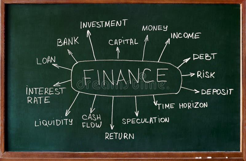 财政识字训练 库存例证
