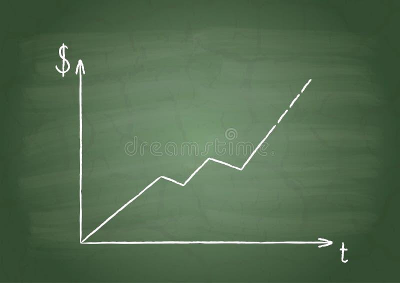 货币增长图形  向量例证