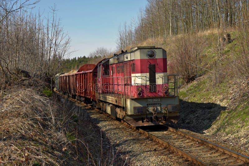 列車 中身 貨物