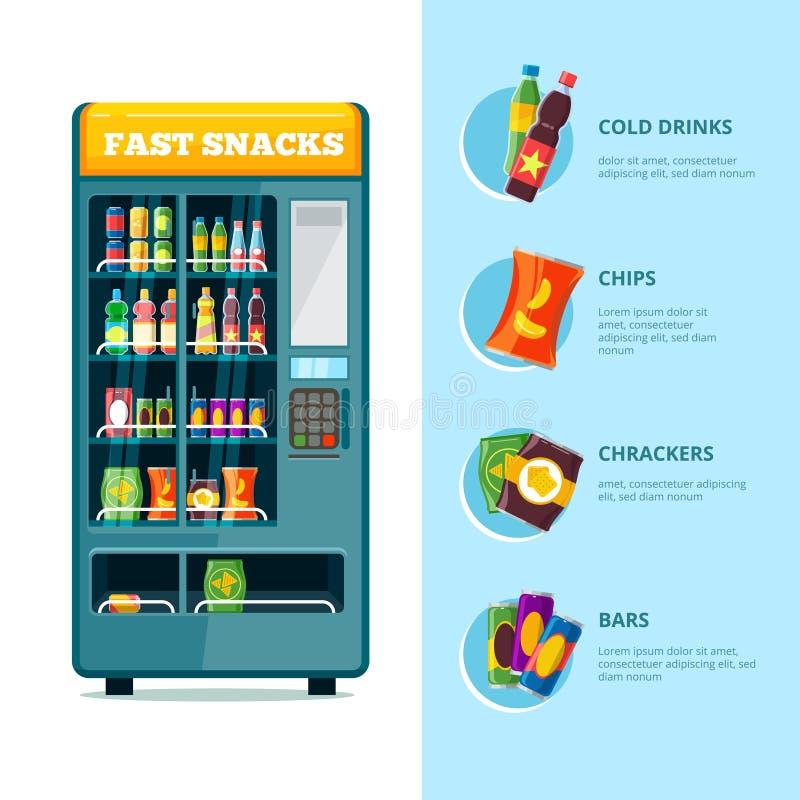 贩卖的快餐机器 三明治苏打饮料巧克力冰喝塑料瓶金工车间人民饥饿的速度软性 皇族释放例证