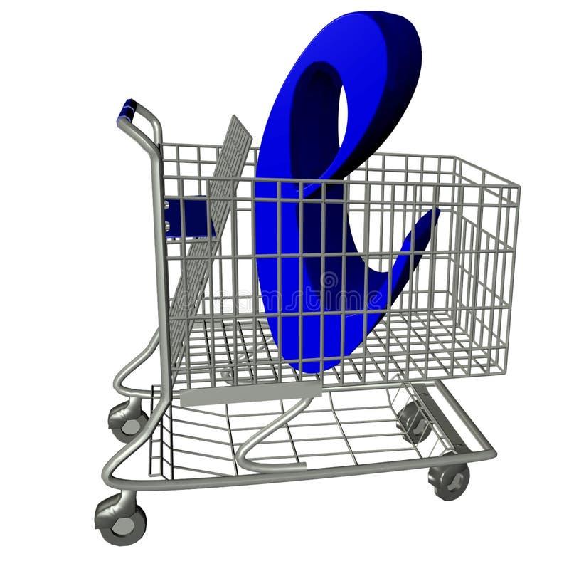 购物车购物