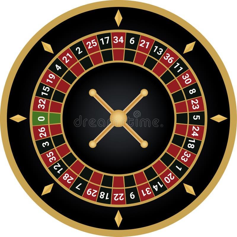 赌博娱乐场欧洲轮盘赌传染媒介 皇族释放例证
