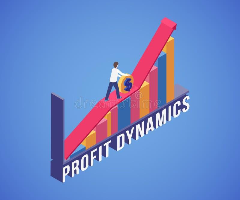 赢利动力学横幅传染媒介模板 成功的商人,办公室工作者,金融分析员3D卡通人物 向量例证