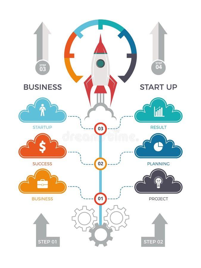 起始的Infographics 企业与成长图表图箭头和火箭或者太空飞船梭起动的发射概念 皇族释放例证