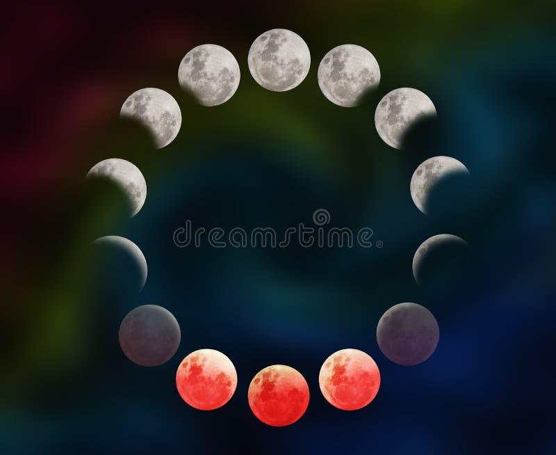 超级名门出身月亮蚀序列 库存图片