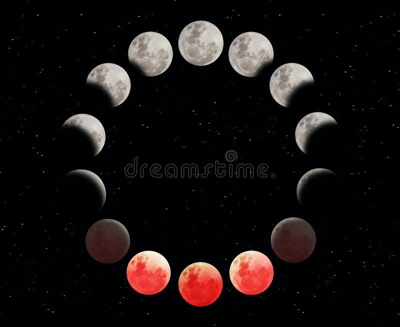 超级名门出身月亮蚀序列 免版税库存照片