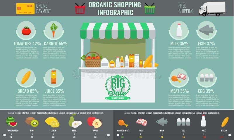 超级市场有机购物infographic概念 向量例证