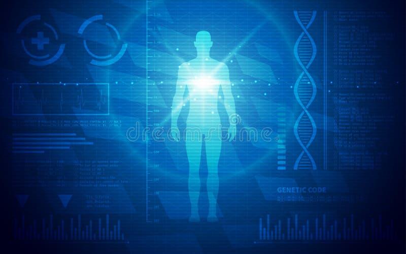 超HD摘要科学幻想小说人的解剖学医疗墙纸 皇族释放例证