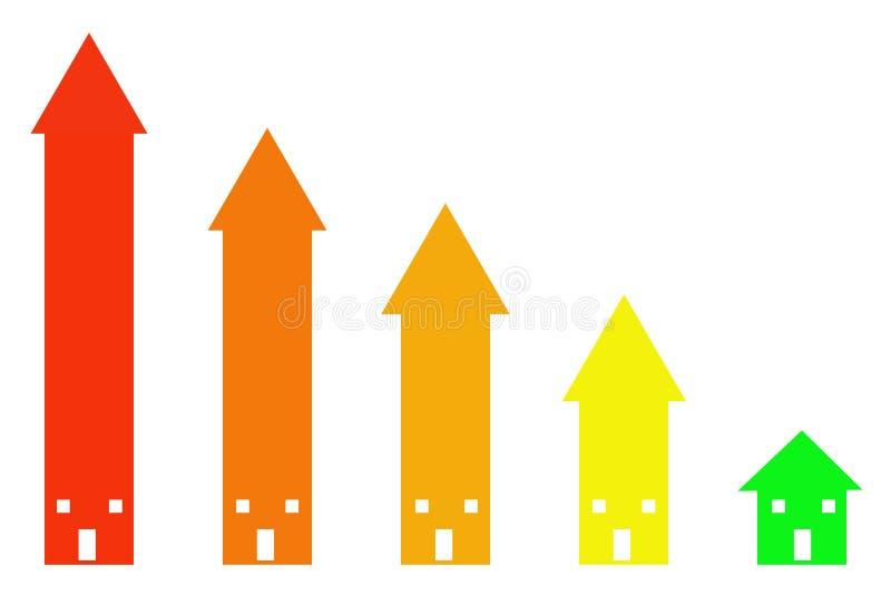 越来越少的房价 向量例证