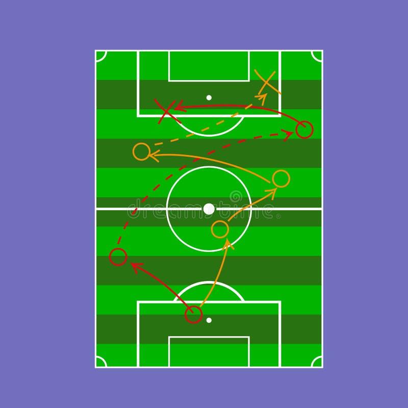足球在一个平的样式的战术桌 也corel凹道例证向量 库存例证