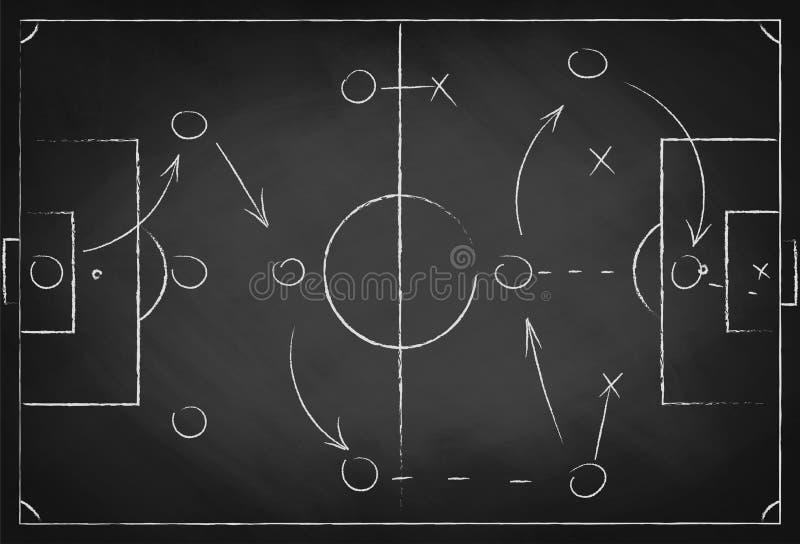 足球在黑板的战术计划 比赛的橄榄球队战略 手拉的足球场背景 库存例证