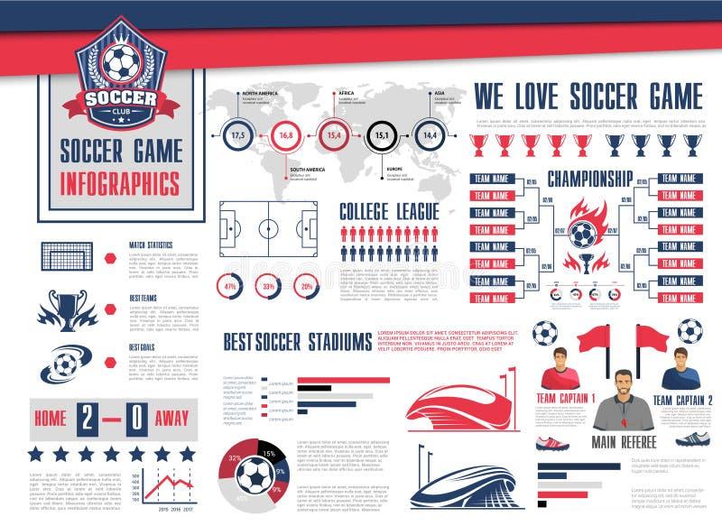 足球或橄榄球体育比赛infographic设计 库存例证