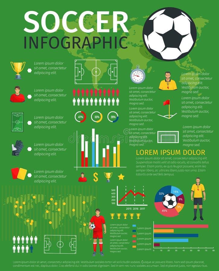 足球橄榄球体育比赛的传染媒介infographics 皇族释放例证