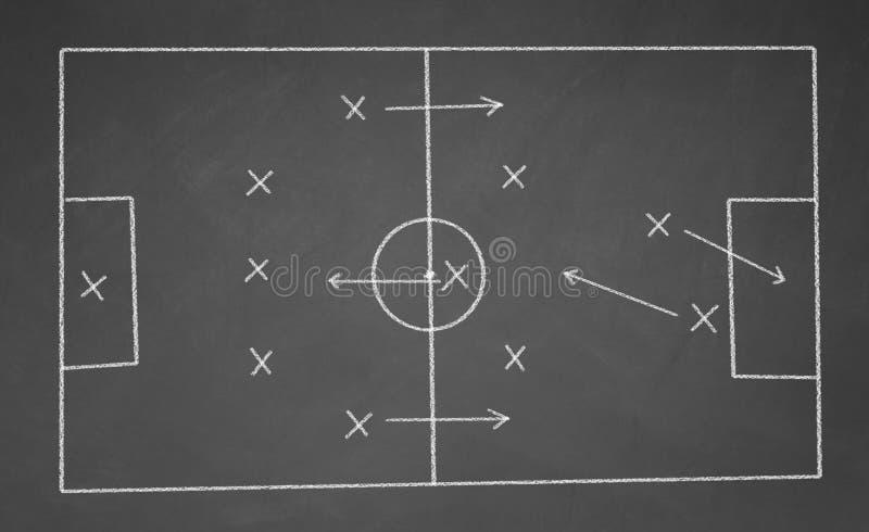 足球赛战略 免版税库存图片