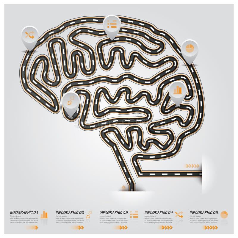 路和街道脑子形状交通标志事务Infographic 向量例证