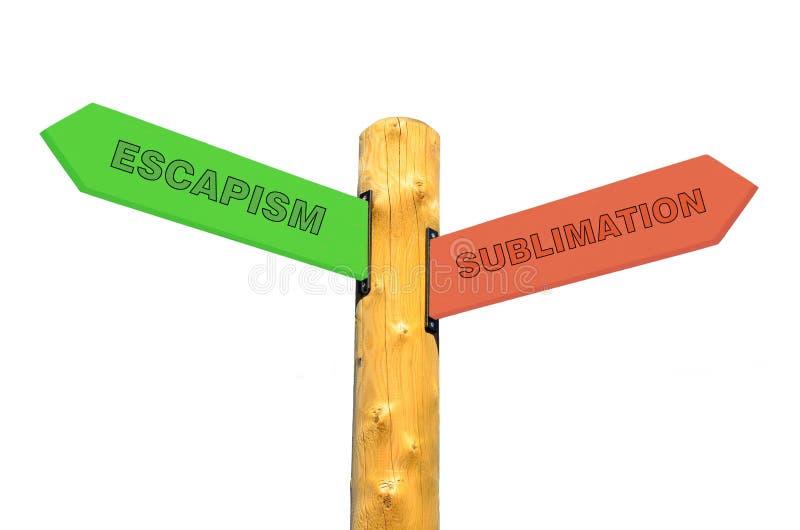 路标逃避现实-升华 向量例证