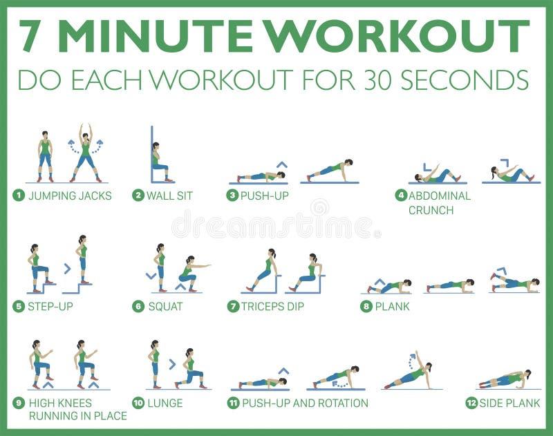 身体好和健身,七分钟锻炼可能做好身体 宽松油脂和获取肌肉在7分钟之内每天 向量例证