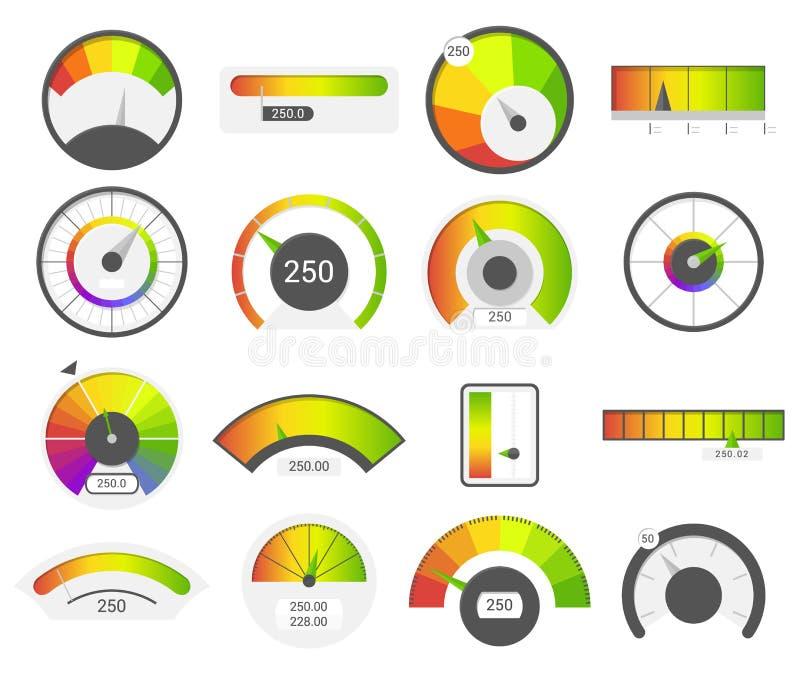 车速表象 信用评分显示 车速表物品测量仪规定值米 电平指示器,信用贷款计分 库存例证