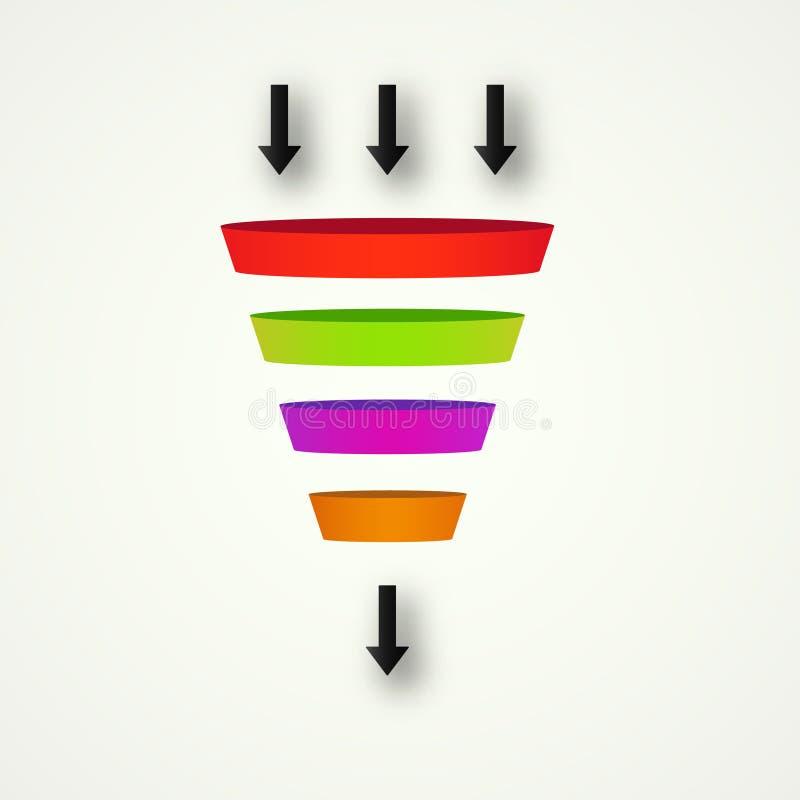 转换和销售的营销漏斗 向量例证