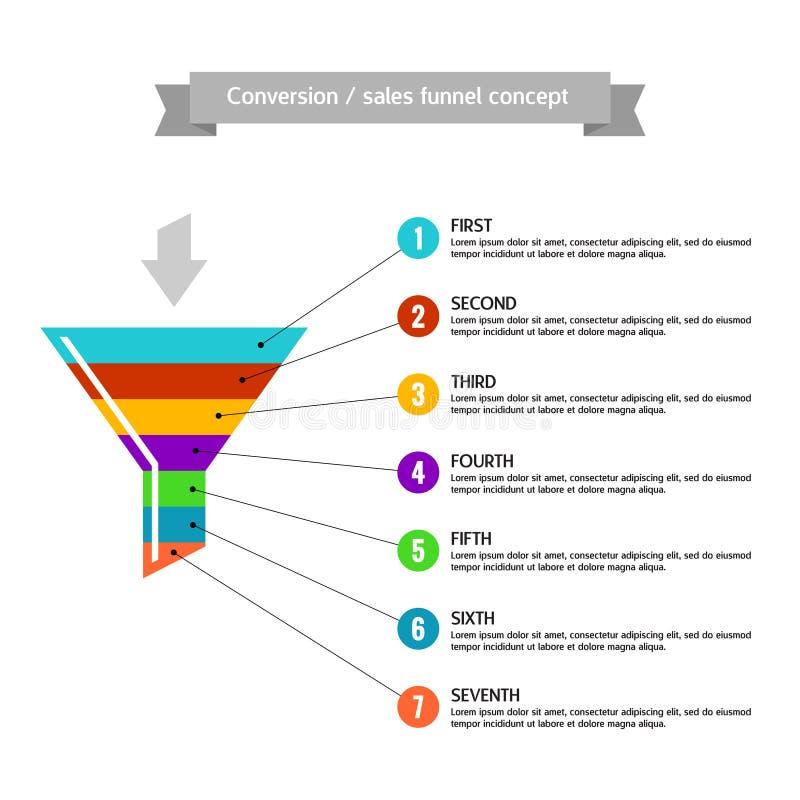 转换或销售漏斗模板概念 向量例证