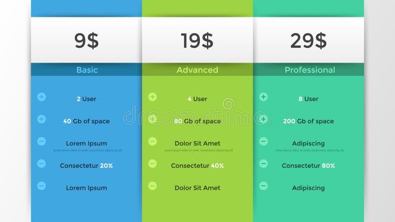 软件产品定价的概念 向量例证