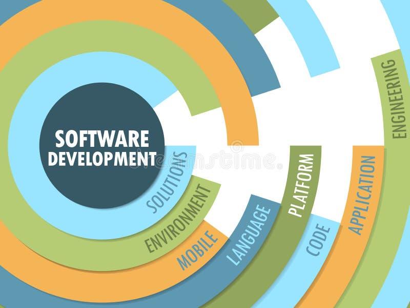 软件开发辐形格式标记云彩 库存例证