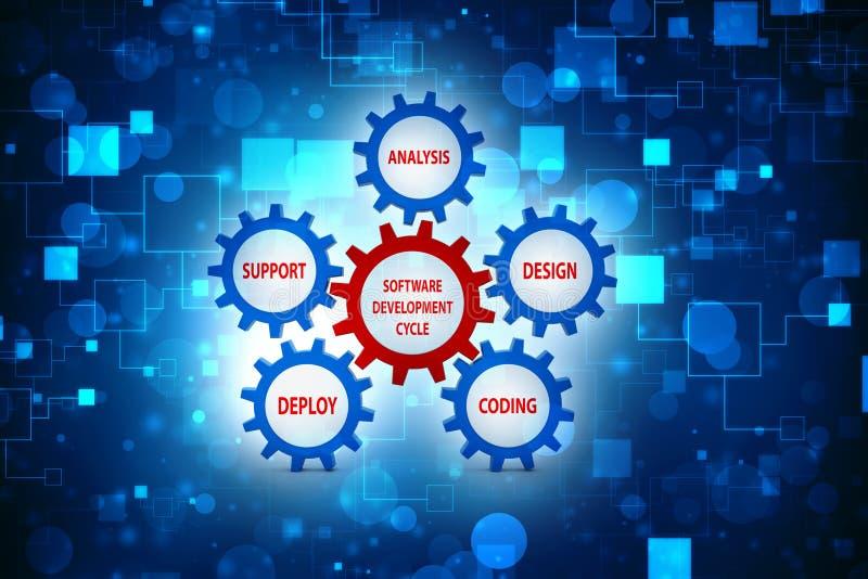 软件开发过程的生命周期圆流程图  向量例证