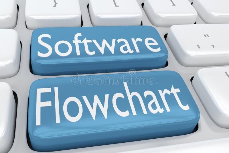 软件流程图概念 皇族释放例证